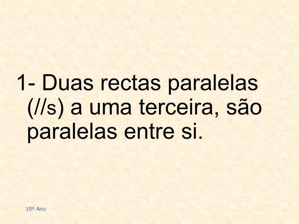 1- Duas rectas paralelas (//s) a uma terceira, são paralelas entre si.