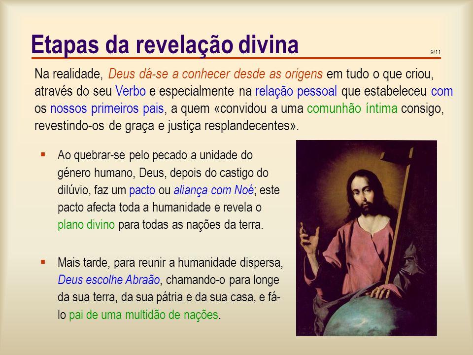 Etapas da revelação divina