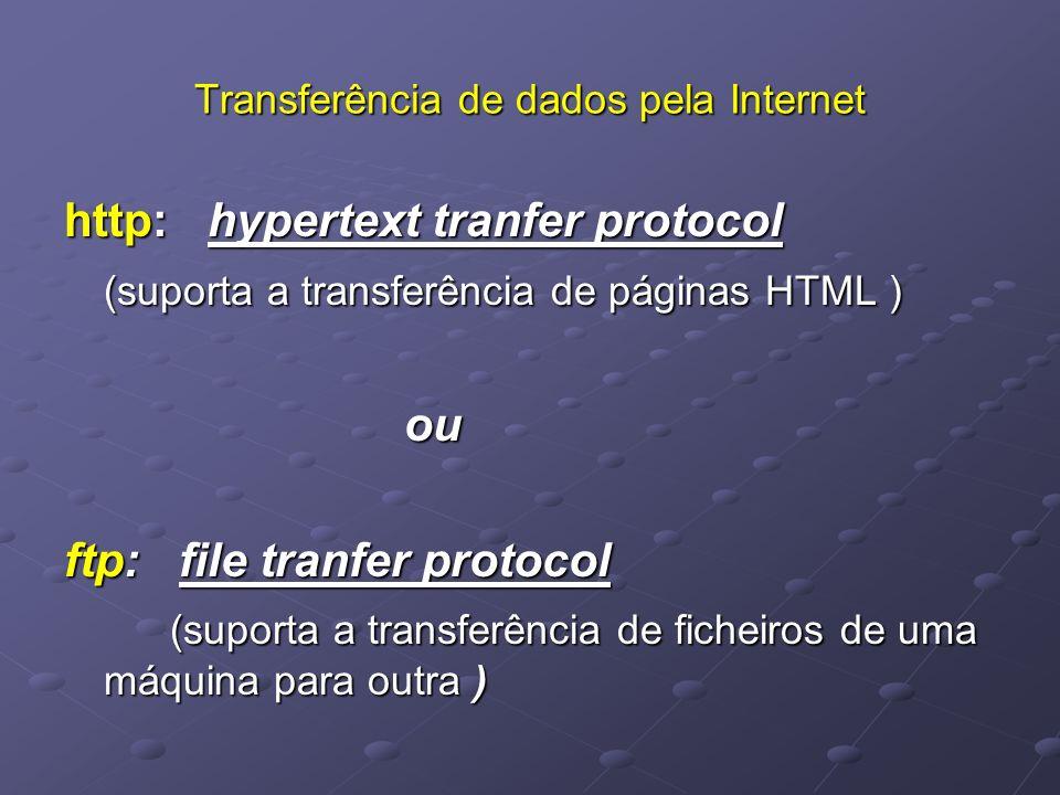 Transferência de dados pela Internet