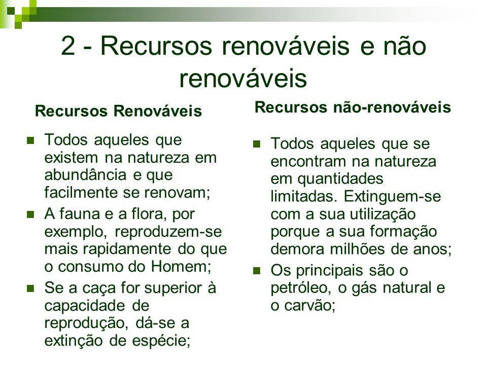 2 - Recursos renováveis e não renováveis