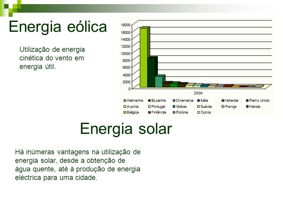 Energia eólica Energia solar