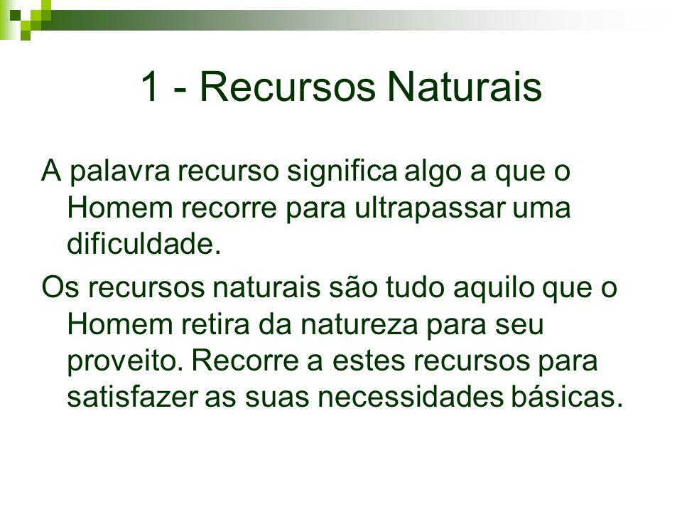 1 - Recursos Naturais A palavra recurso significa algo a que o Homem recorre para ultrapassar uma dificuldade.