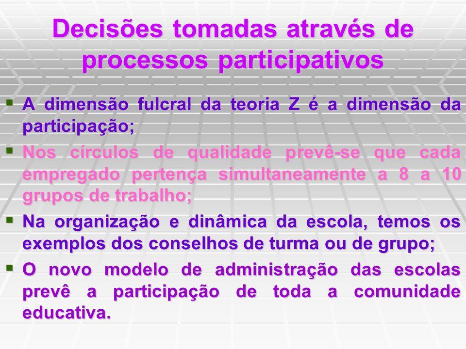 Decisões tomadas através de processos participativos