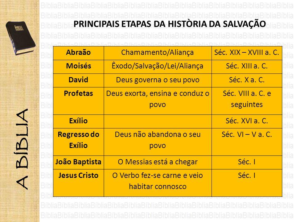 PRINCIPAIS ETAPAS DA HISTÒRIA DA SALVAÇÃO