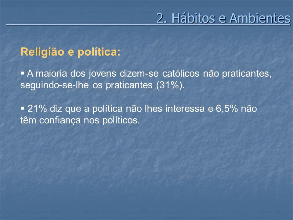 2. Hábitos e Ambientes Religião e política: