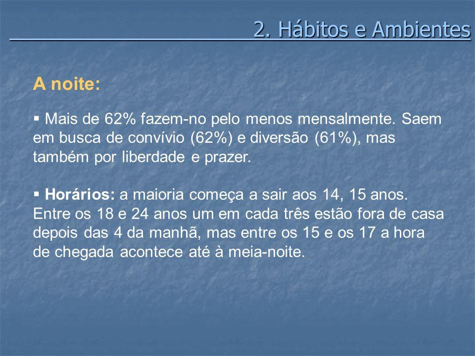 2. Hábitos e Ambientes A noite: