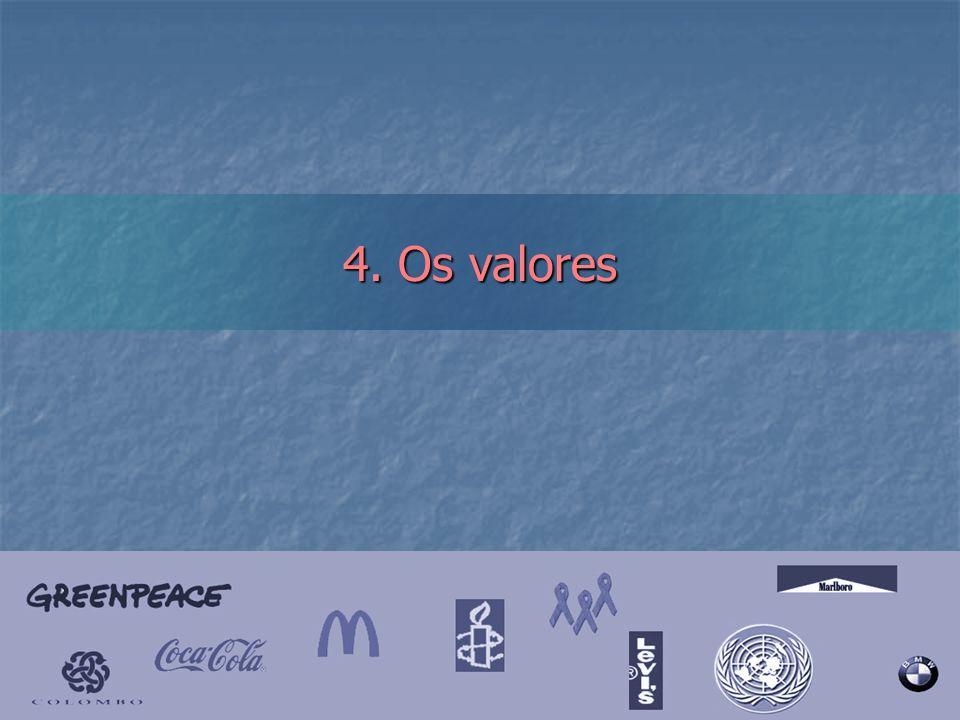 4. Os valores