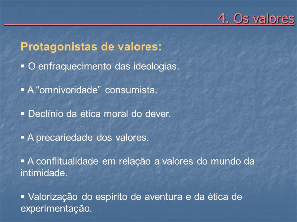 4. Os valores Protagonistas de valores:
