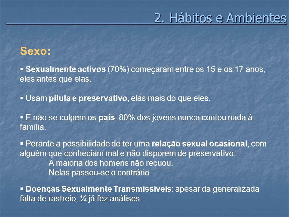 2. Hábitos e Ambientes Sexo: