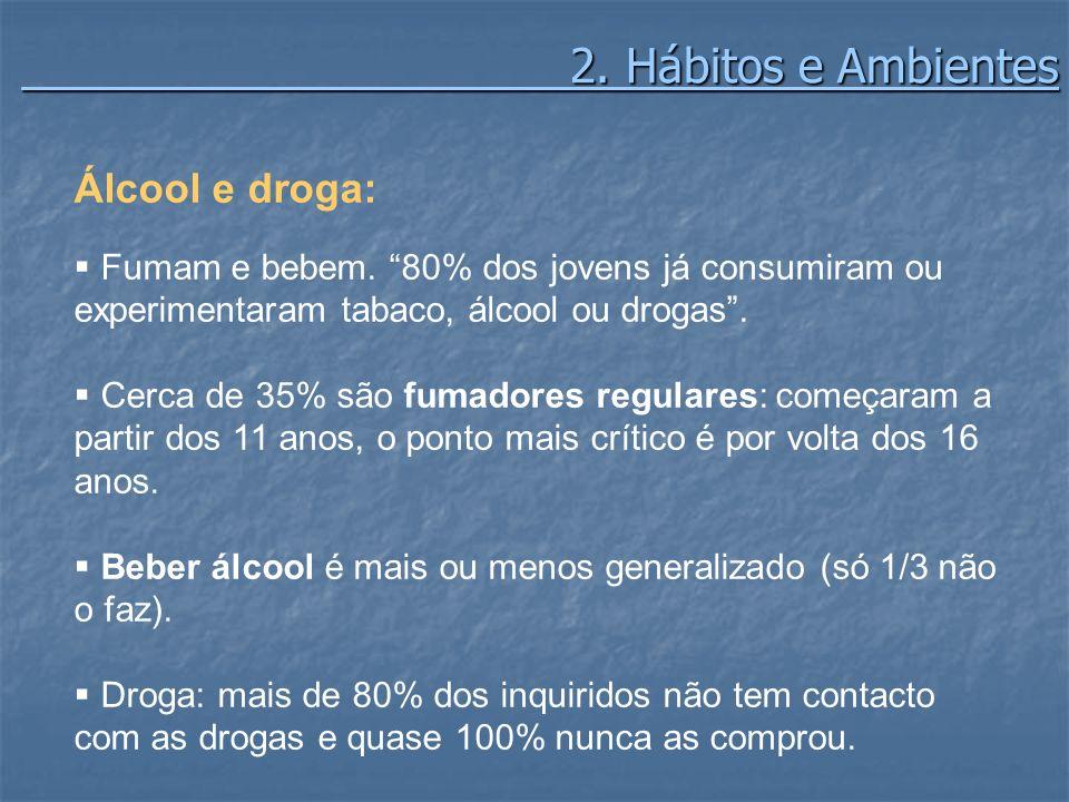 2. Hábitos e Ambientes Álcool e droga: