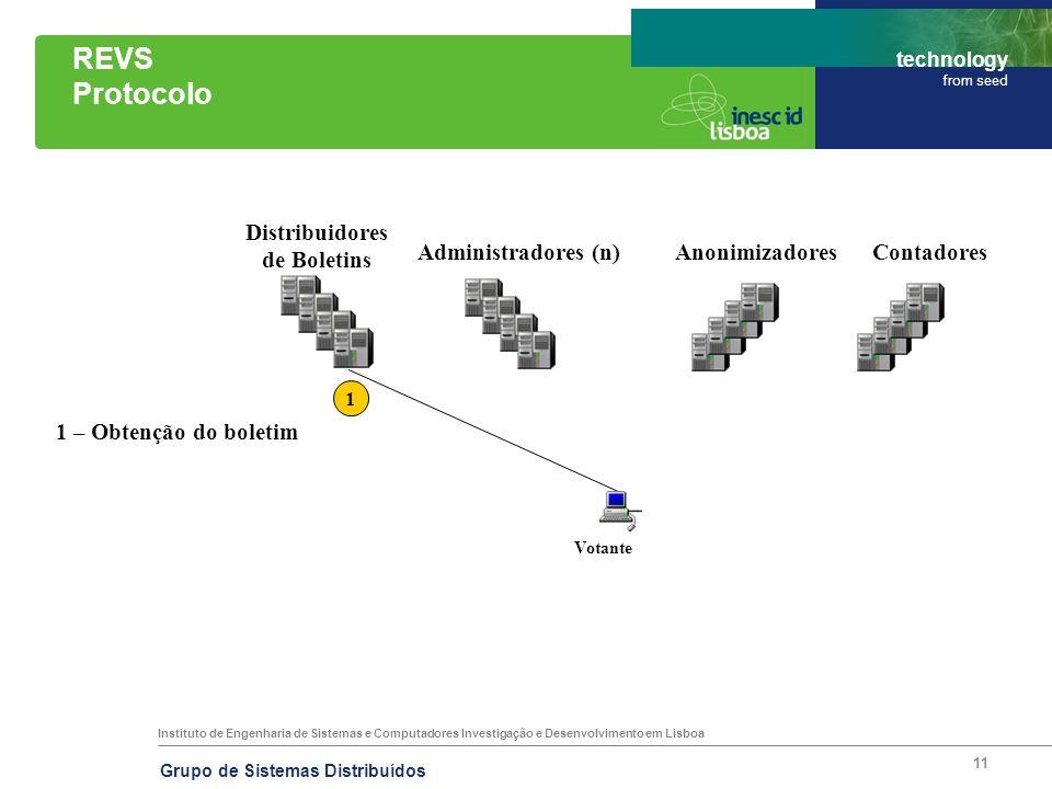 REVS Protocolo Distribuidores de Boletins Administradores (n)