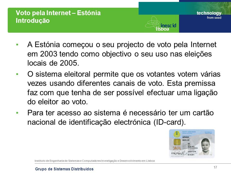 Voto pela Internet – Estónia Introdução