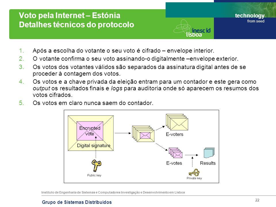 Voto pela Internet – Estónia Detalhes técnicos do protocolo