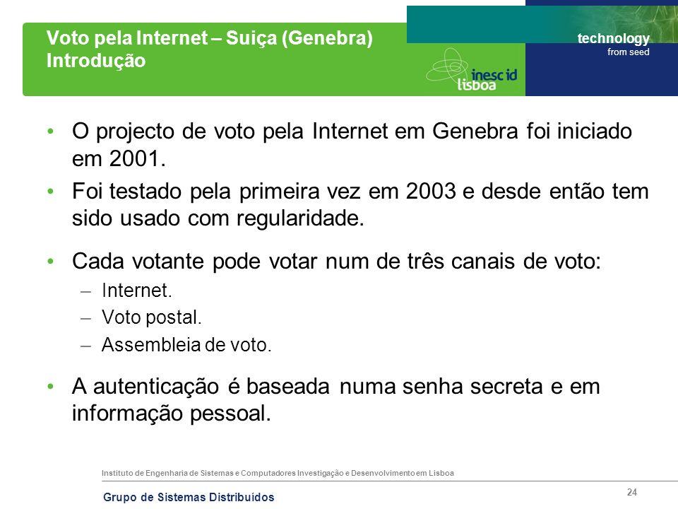 Voto pela Internet – Suiça (Genebra) Introdução