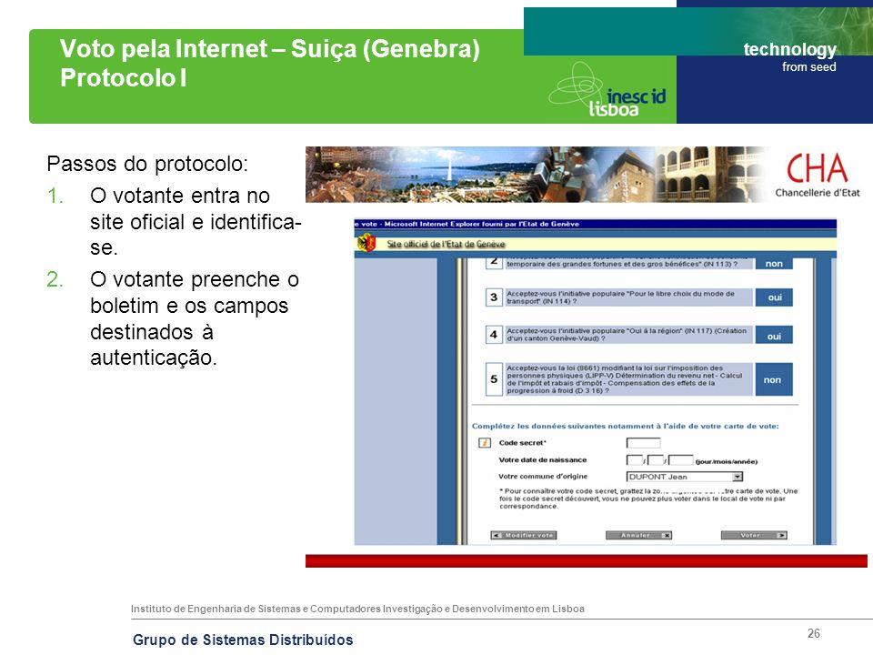 Voto pela Internet – Suiça (Genebra) Protocolo I