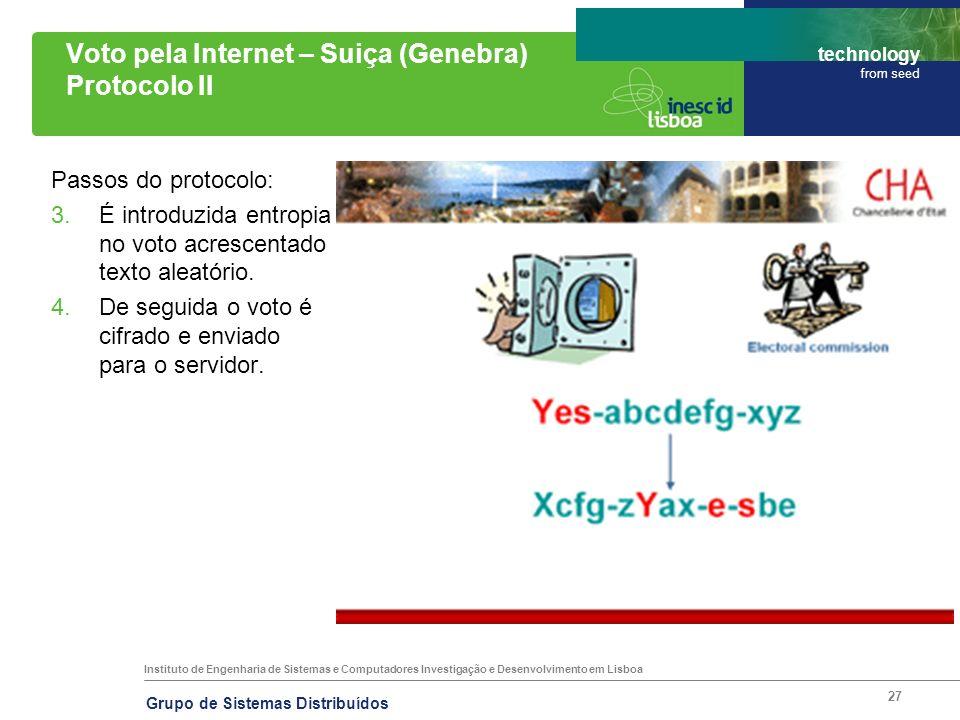 Voto pela Internet – Suiça (Genebra) Protocolo II