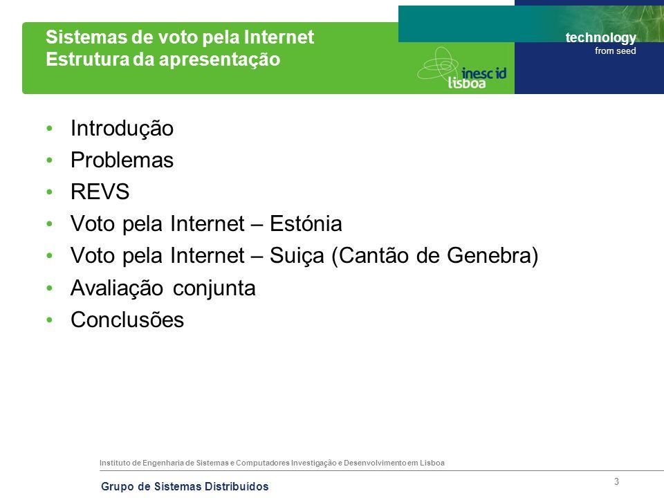 Sistemas de voto pela Internet Estrutura da apresentação