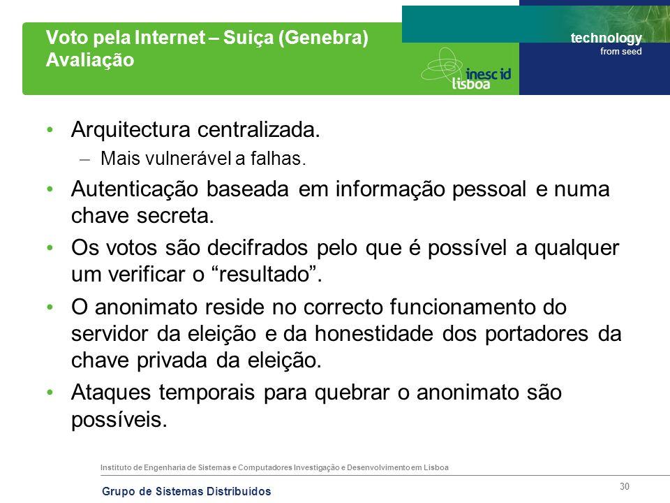 Voto pela Internet – Suiça (Genebra) Avaliação