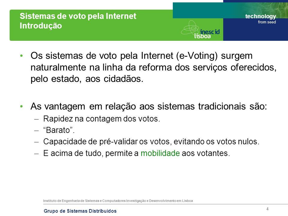 Sistemas de voto pela Internet Introdução