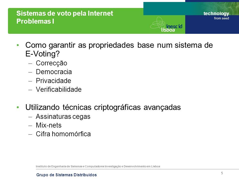 Sistemas de voto pela Internet Problemas I