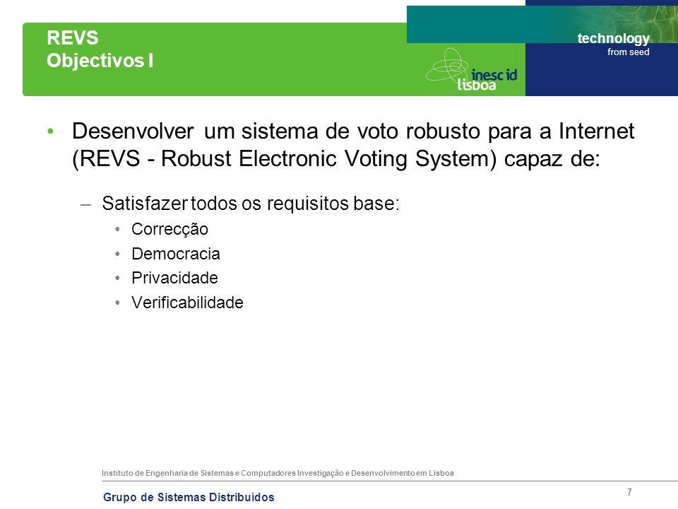 REVS Objectivos I Desenvolver um sistema de voto robusto para a Internet (REVS - Robust Electronic Voting System) capaz de: