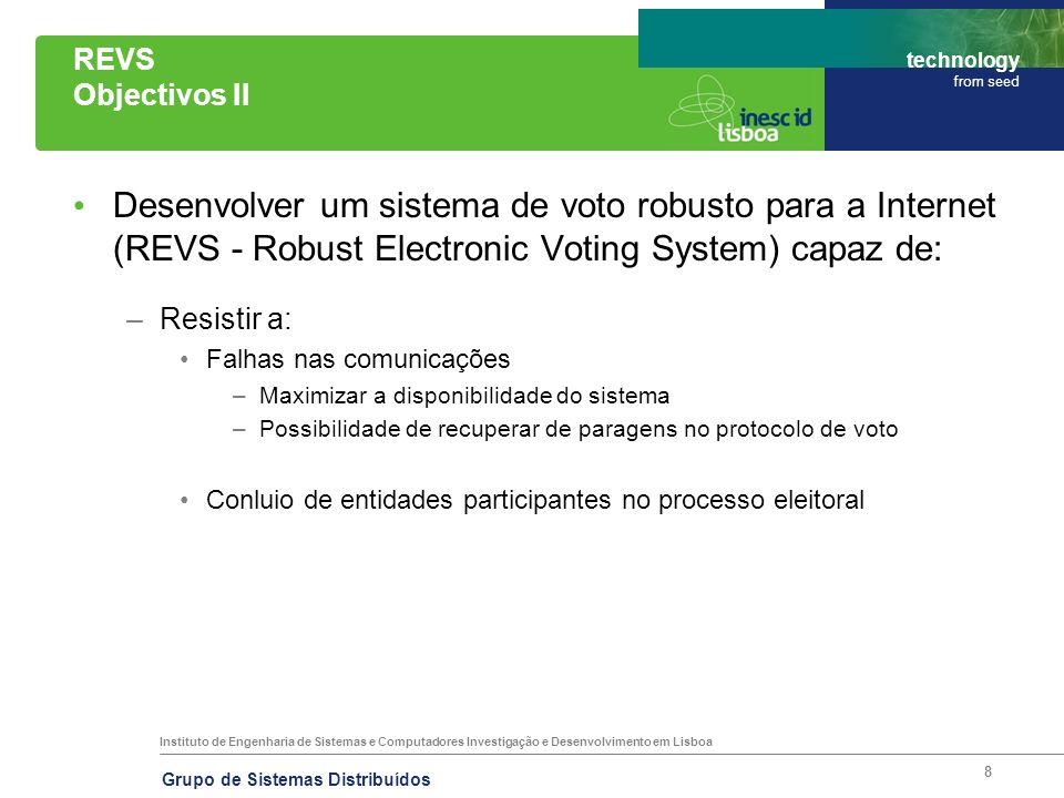 REVS Objectivos II Desenvolver um sistema de voto robusto para a Internet (REVS - Robust Electronic Voting System) capaz de: