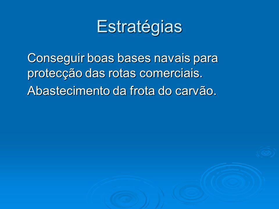Estratégias Conseguir boas bases navais para protecção das rotas comerciais.