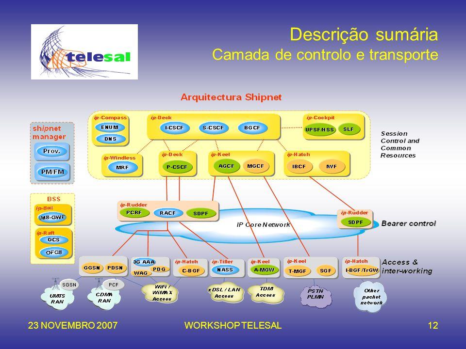 Descrição sumária Camada de controlo e transporte