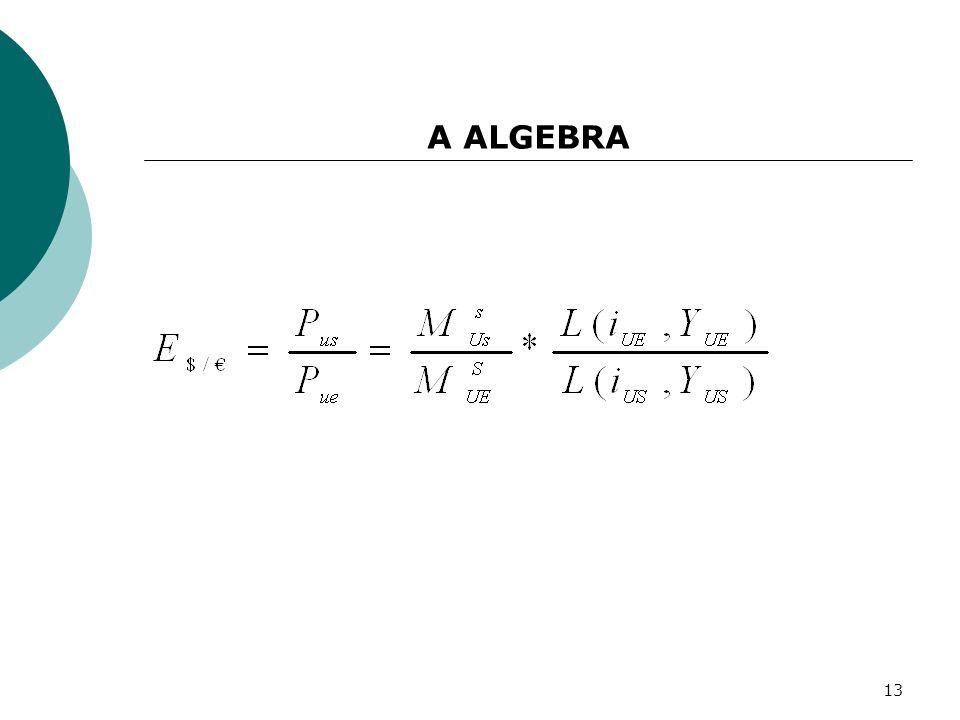 A ALGEBRA