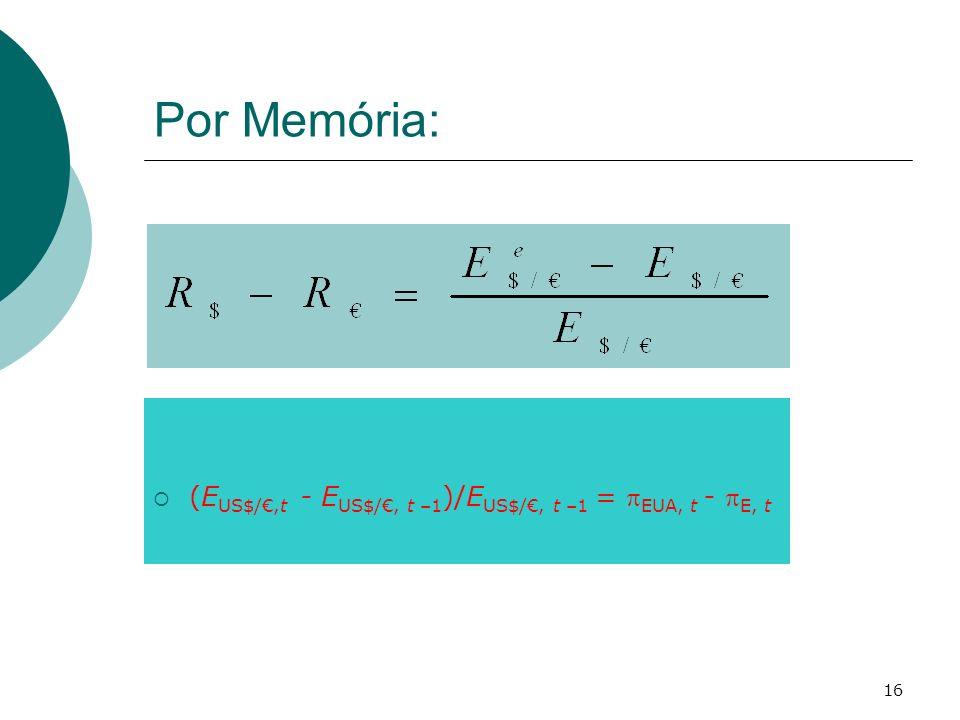 Por Memória: (EUS$/€,t - EUS$/€, t –1)/EUS$/€, t –1 = EUA, t - E, t