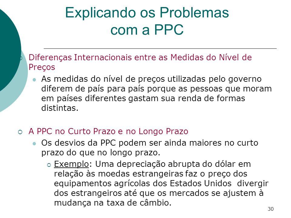 Explicando os Problemas com a PPC