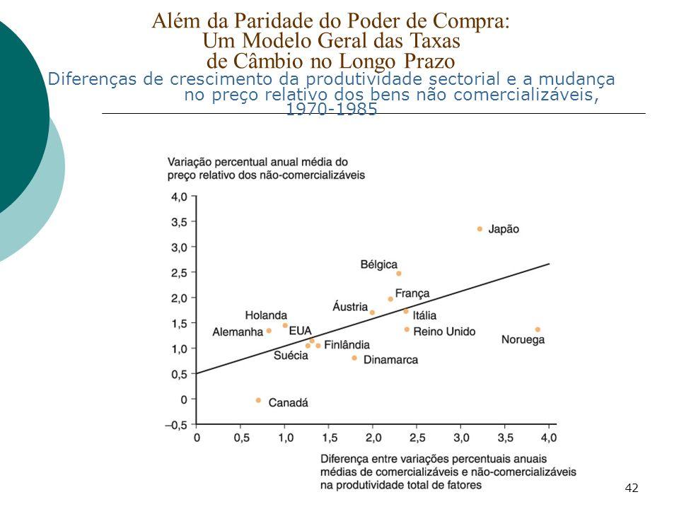 Além da Paridade do Poder de Compra: Um Modelo Geral das Taxas de Câmbio no Longo Prazo