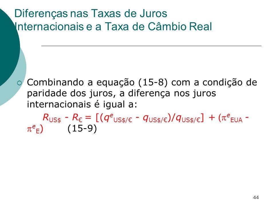 Diferenças nas Taxas de Juros Internacionais e a Taxa de Câmbio Real