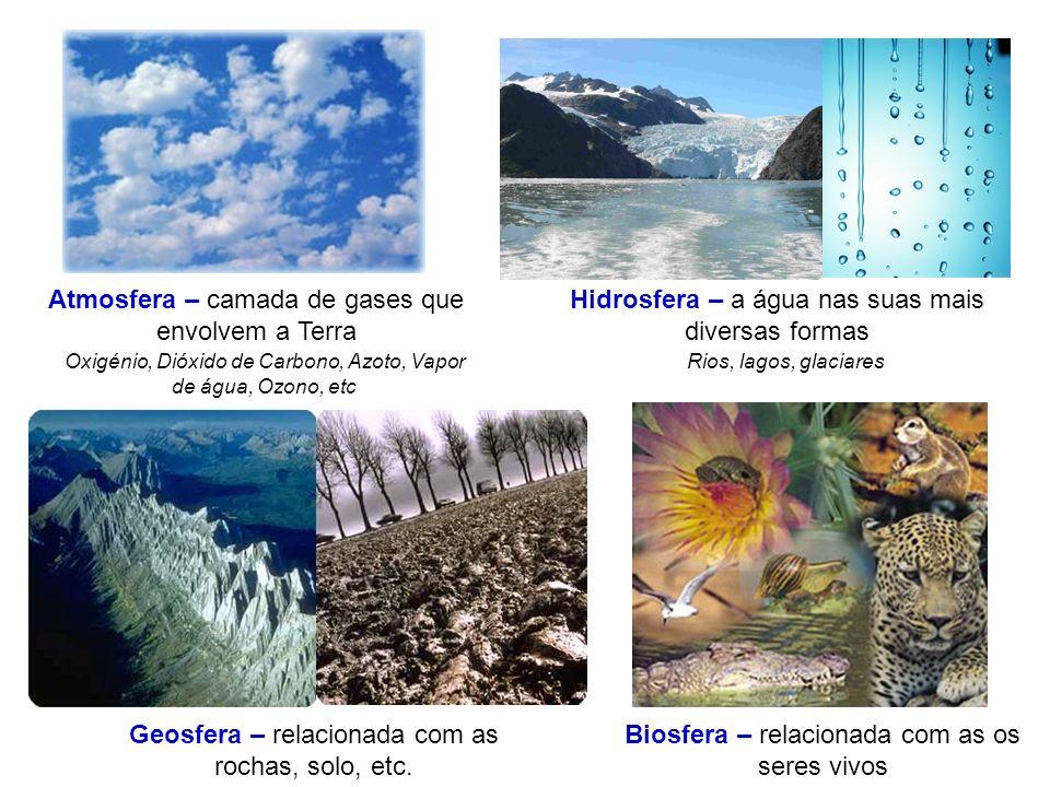 Atmosfera – camada de gases que envolvem a Terra