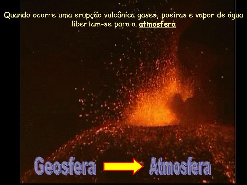 Quando ocorre uma erupção vulcânica gases, poeiras e vapor de água libertam-se para a atmosfera