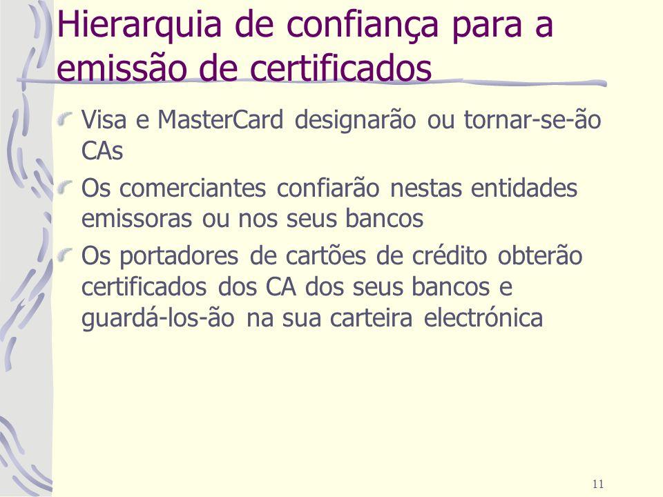 Hierarquia de confiança para a emissão de certificados