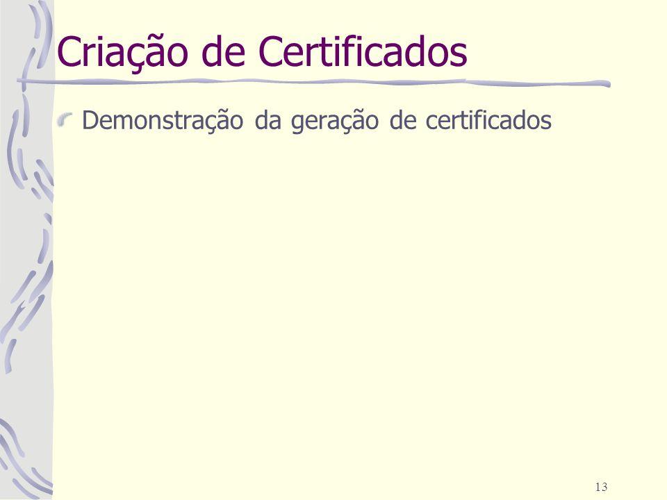 Criação de Certificados