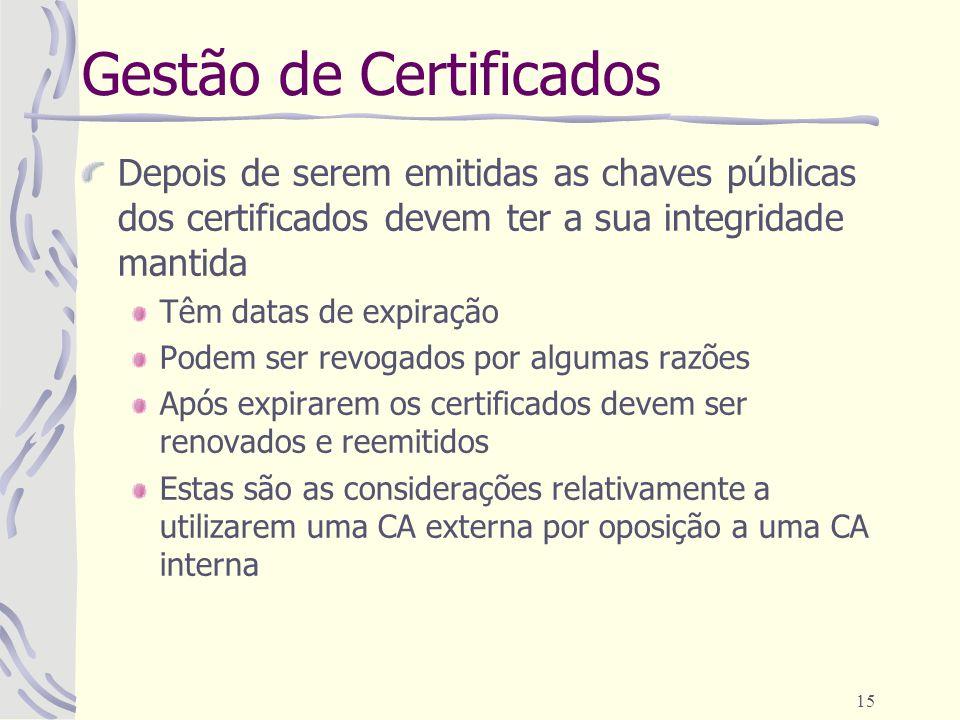 Gestão de Certificados