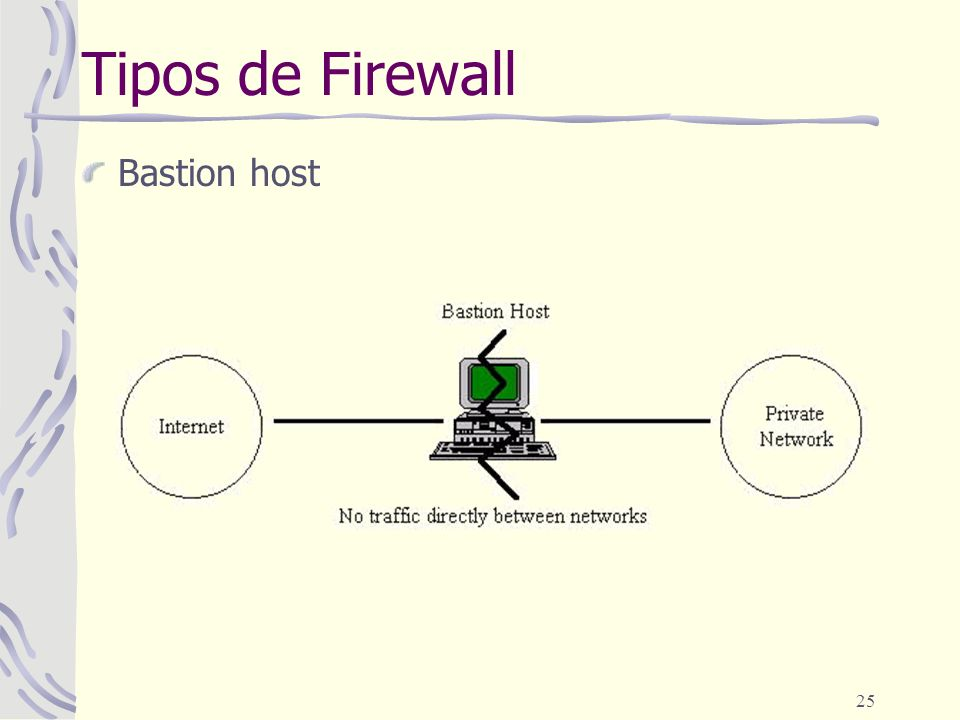 Tipos de Firewall Bastion host