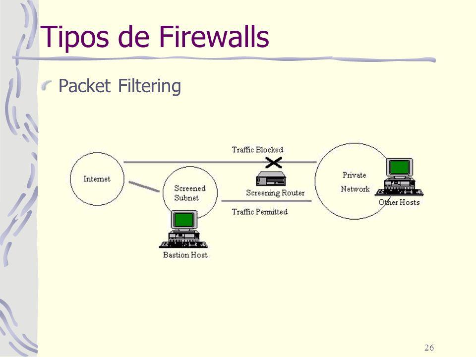 Tipos de Firewalls Packet Filtering