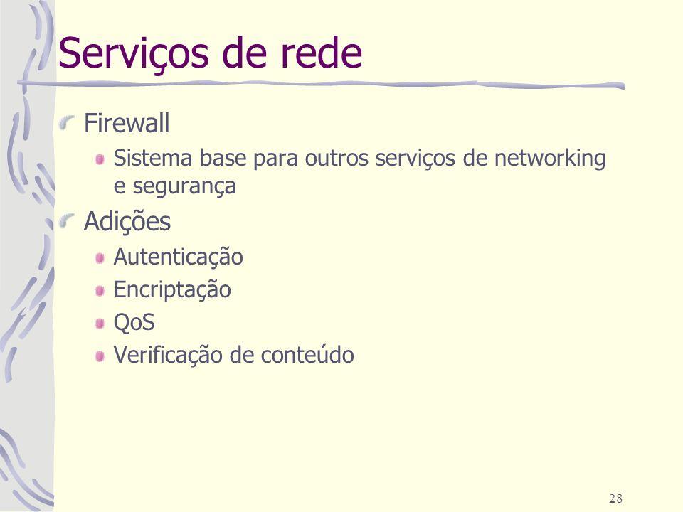 Serviços de rede Firewall Adições