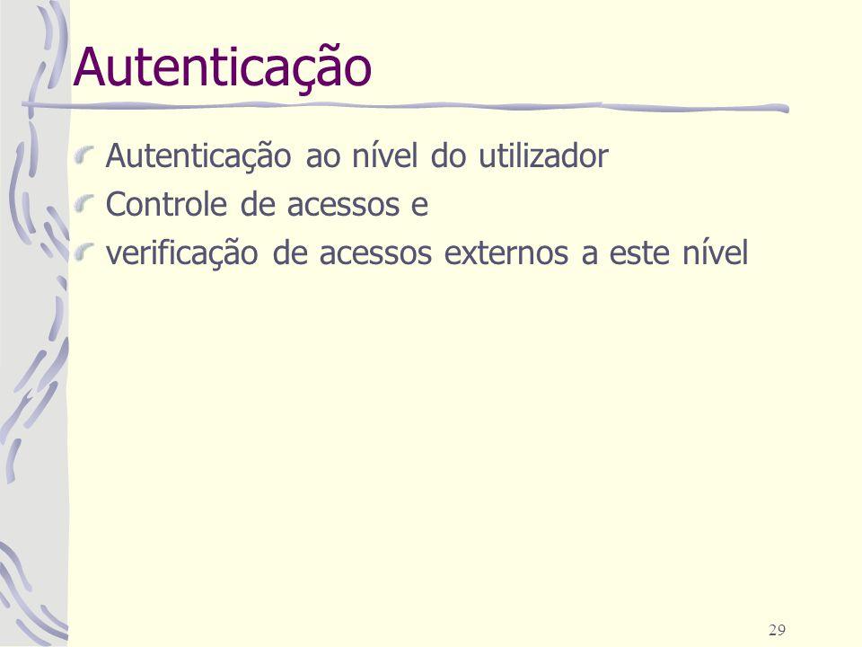 Autenticação Autenticação ao nível do utilizador Controle de acessos e