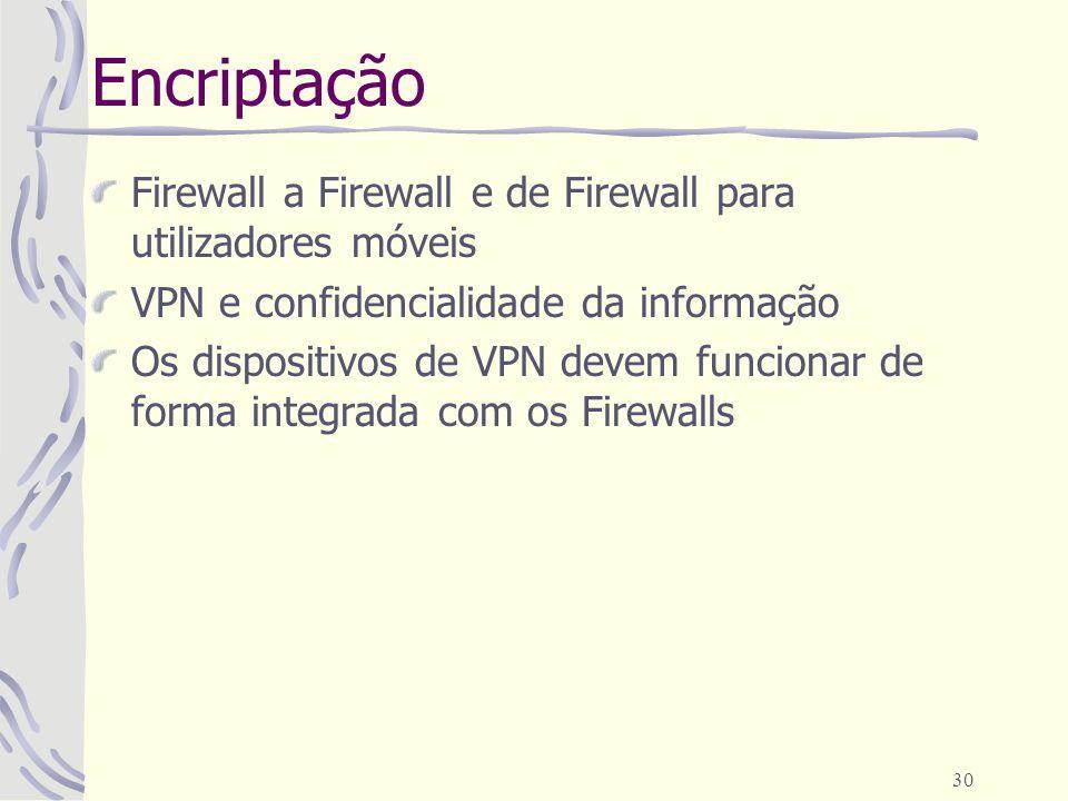 Encriptação Firewall a Firewall e de Firewall para utilizadores móveis