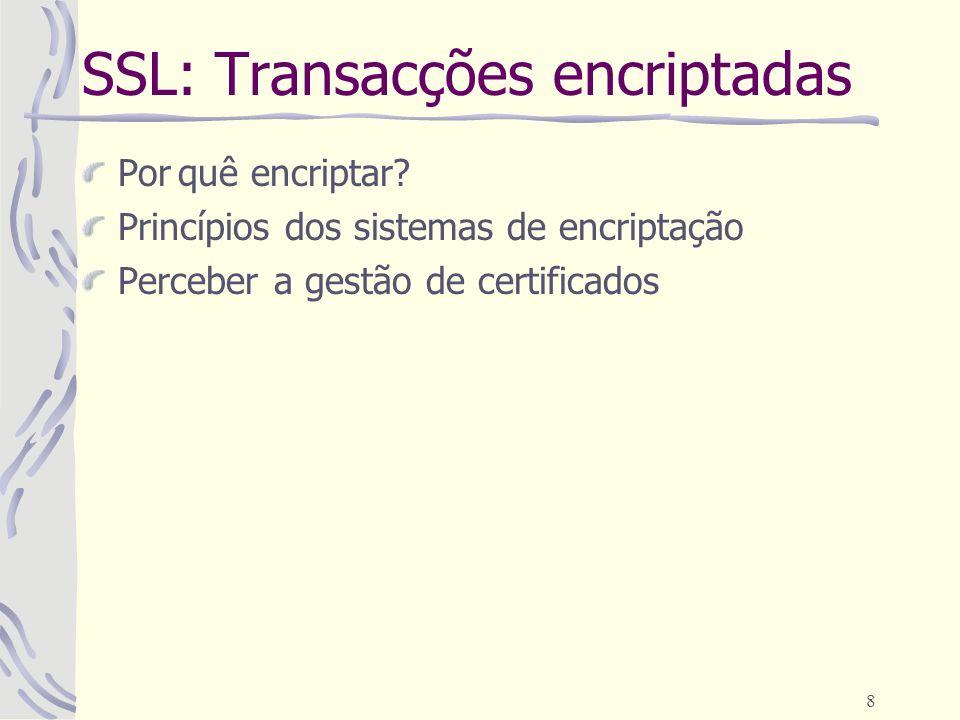 SSL: Transacções encriptadas