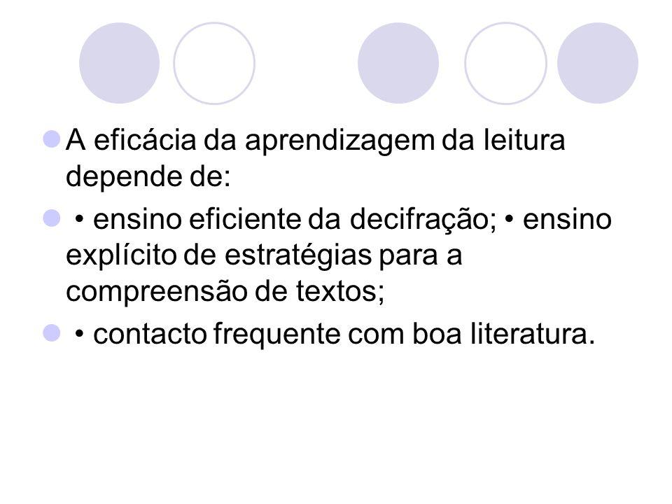 A eficácia da aprendizagem da leitura depende de: