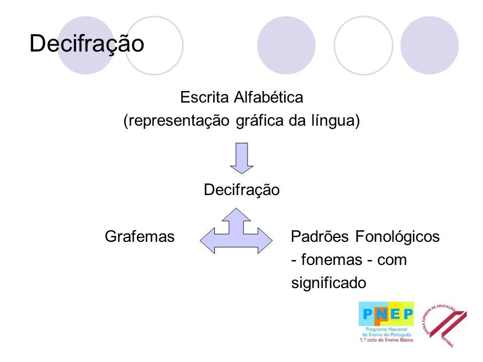 (representação gráfica da língua)