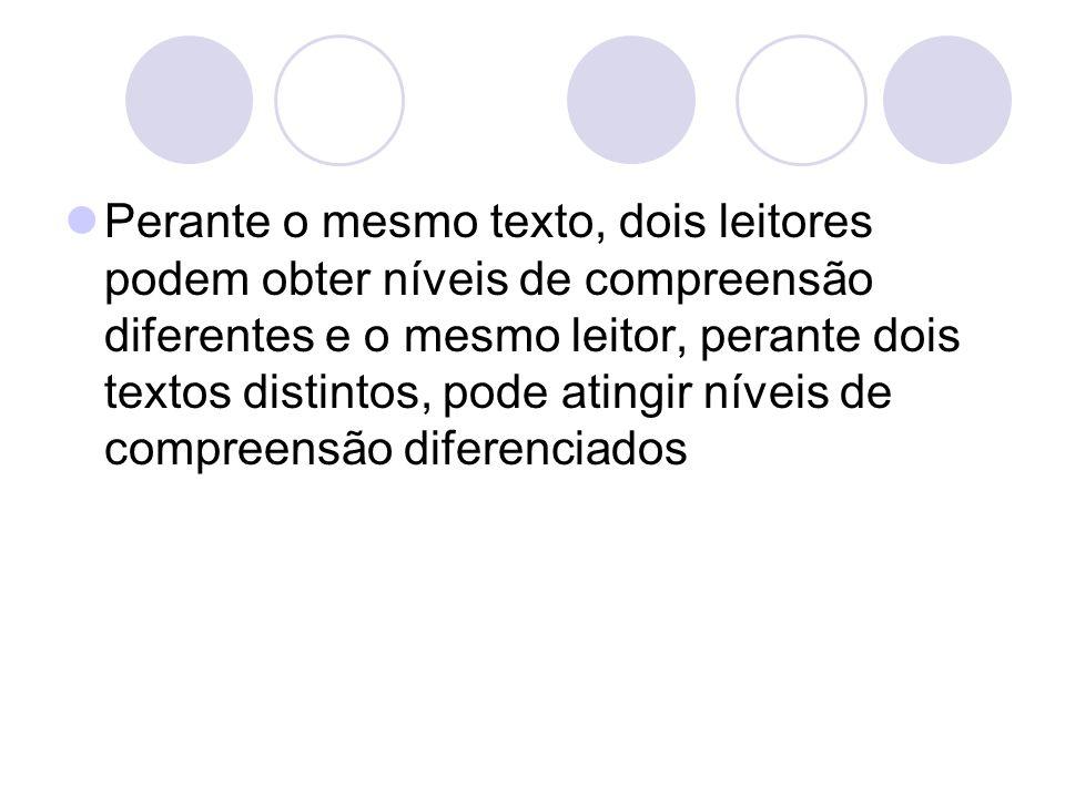 Perante o mesmo texto, dois leitores podem obter níveis de compreensão diferentes e o mesmo leitor, perante dois textos distintos, pode atingir níveis de compreensão diferenciados