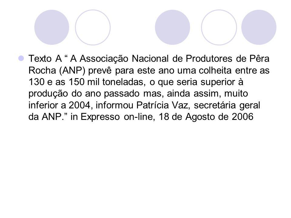 Texto A A Associação Nacional de Produtores de Pêra Rocha (ANP) prevê para este ano uma colheita entre as 130 e as 150 mil toneladas, o que seria superior à produção do ano passado mas, ainda assim, muito inferior a 2004, informou Patrícia Vaz, secretária geral da ANP. in Expresso on-line, 18 de Agosto de 2006