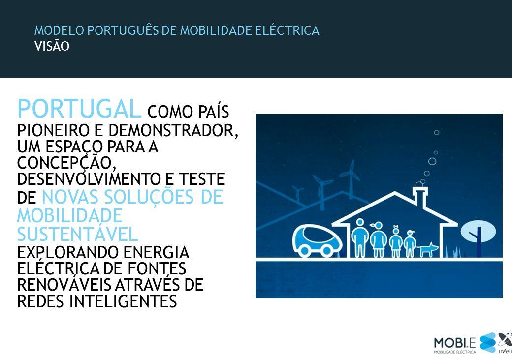 MODELO PORTUGUÊS DE MOBILIDADE ELÉCTRICA VISÃO