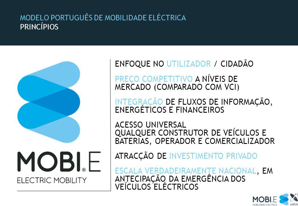 MODELO PORTUGUÊS DE MOBILIDADE ELÉCTRICA PRINCÍPIOS